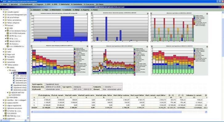 Możliwości nowoczesnych systemów informatycznych w logistyce