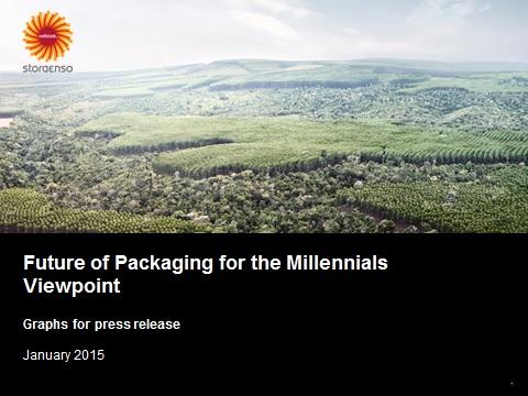 Pokolenie milenium zmienia rynek opakowań