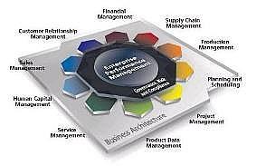 Nowa definicja jakości systemów