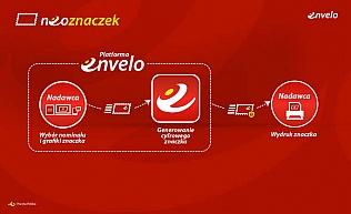 Mobilna wersja Envelo