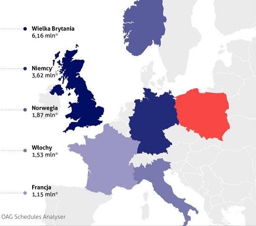 Raport o przyszłości lotnictwa w Polsce