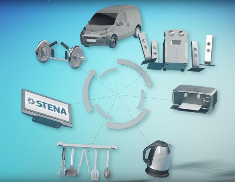 Świat recyklingu w przyszłości