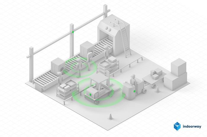 Efektywność  i bezpieczeństwo obiektów przemysłowych