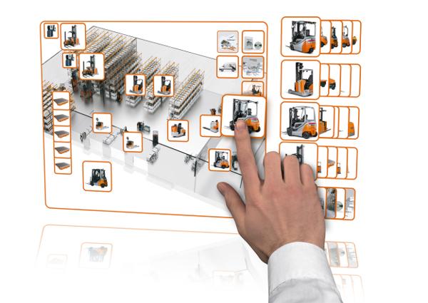 Szanse pay-per-use w przemyśle i logistyce