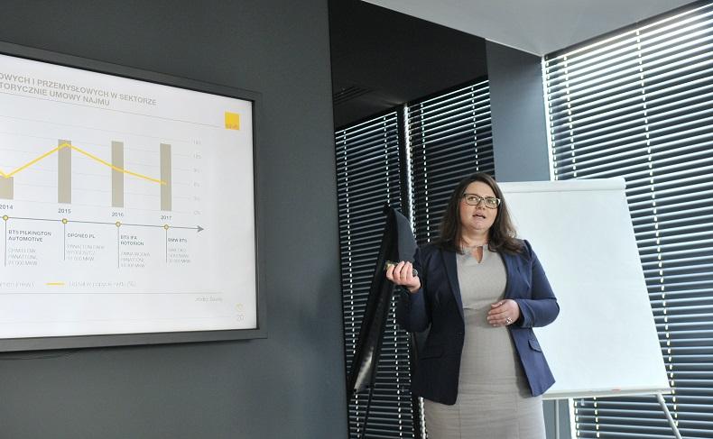 Wioleta Wojtczak, dyrektorka działu badań i rozwoju w Savills