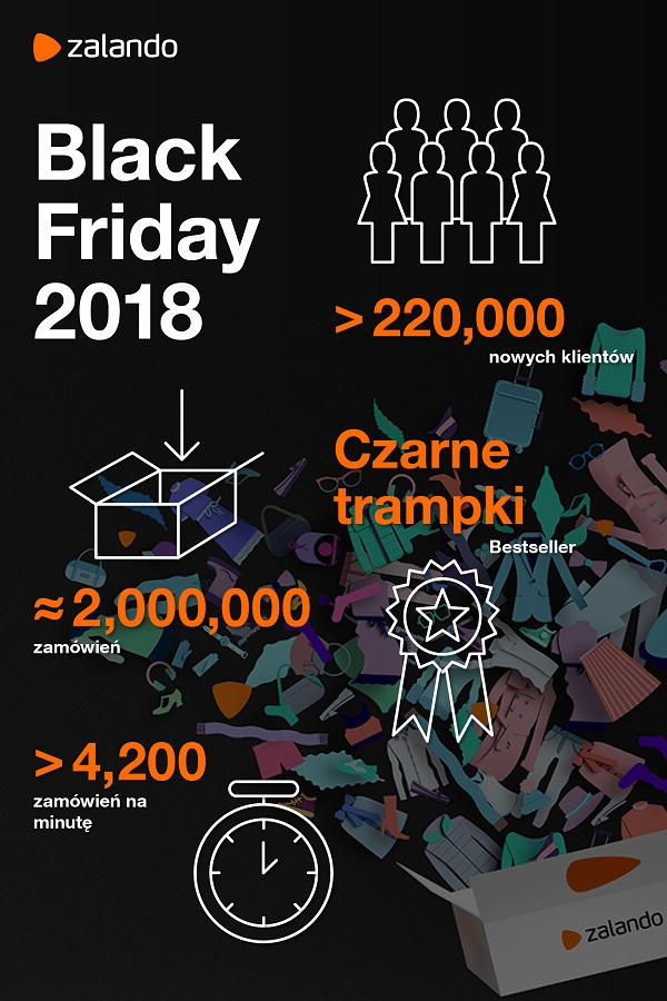 Rekordowy Black Friday