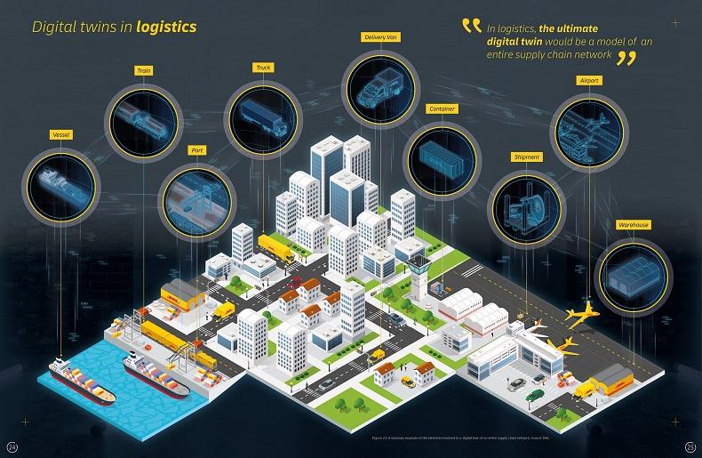 Sztuczna inteligencja przyszłością operacji logistycznych