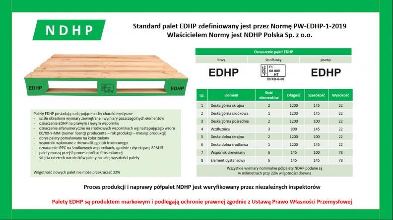 Karta oceny EDHP