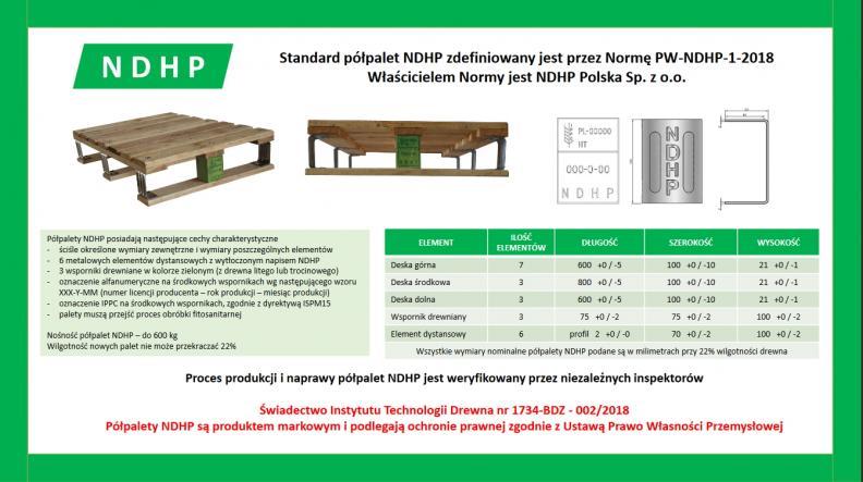 Karta oceny NDHP