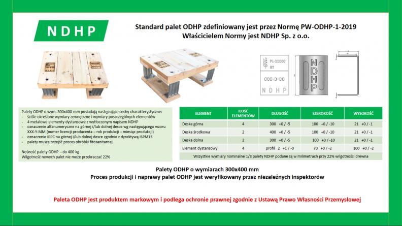 Karta oceny ODHP