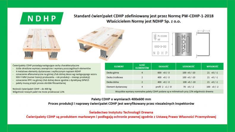 Karta oceny CDHP