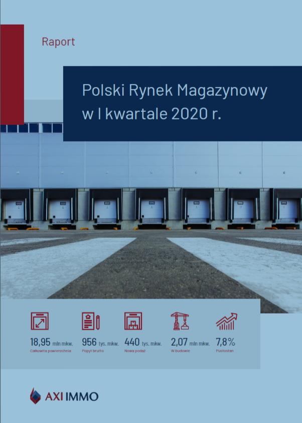 AXI IMMO prezentuje raport  o I kwartale 2020