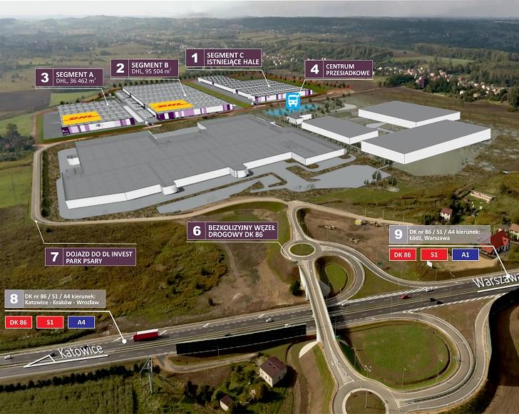 Logistyczny projekt w Psarach