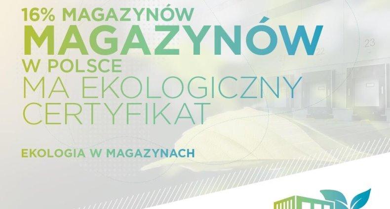 16% magazynów w Polsce ma już ekologiczny certyfikat
