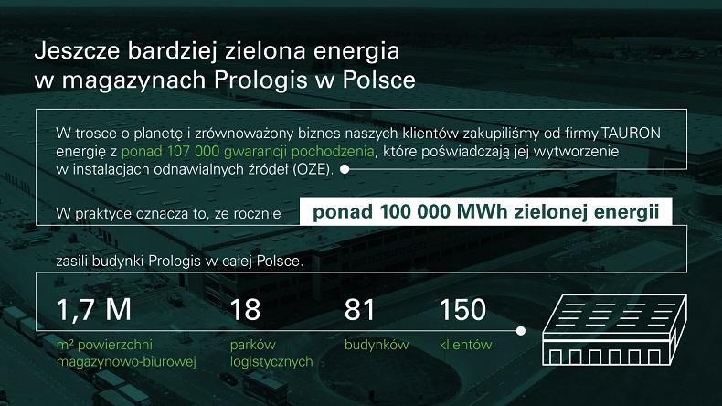 pld-zielone-magazyny-pl