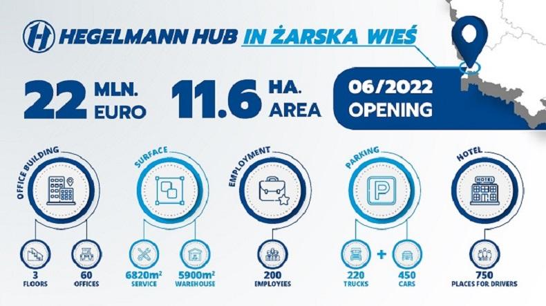 Żarska Wieś infografika