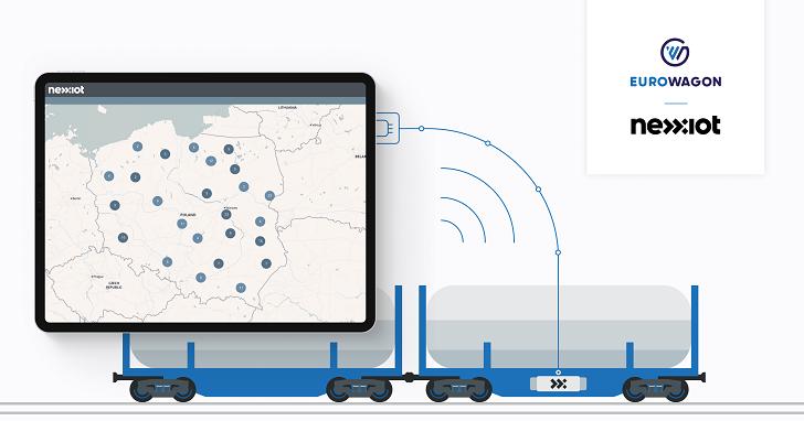 Eurowagon wprowadza technologię cyfrową Nexxiot