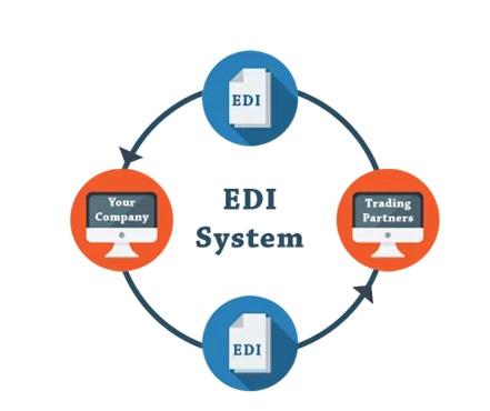 Sprawny system wymiany danych