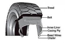 Radialna opona pneumatyczna TR-900