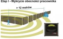 AWIA Horyzont – System wykrywania kolizji na drodze maszyna- człowiek