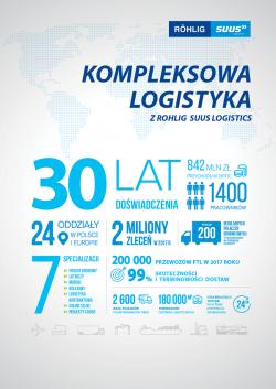 Rekordowy rok w historii firmy