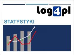 Kolejny dobry miesiąc na portalu log4.pl