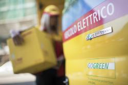 Pojazdy elektryczne w strategii GoGreen