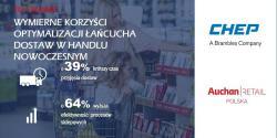 Optymalizacja łańcucha dostaw Auchan