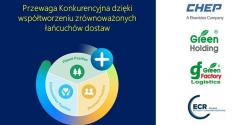 Przewaga konkurencyjna w zrównoważonych łańcuchach dostaw