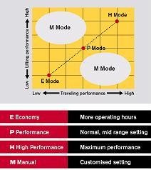 Nissan_QX2_wykres.JPG