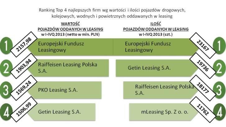 2.top4_pojazdy_drogowe_.jpg
