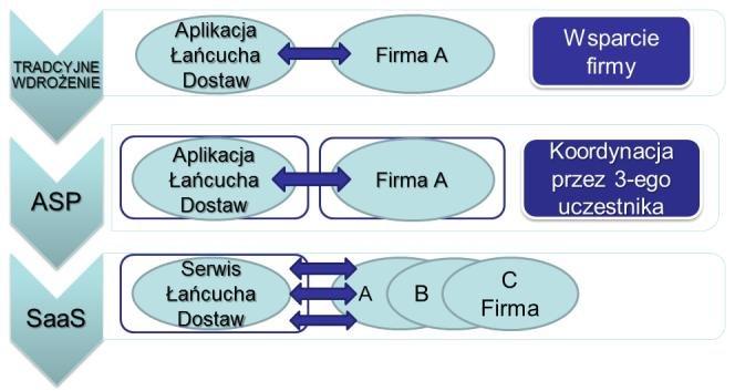 Wykres_FML.JPG