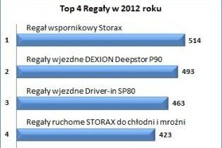 Reg_top4_2.jpg