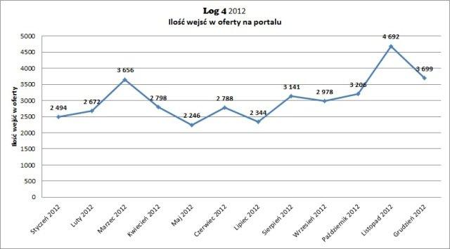 statystyki_roczne_1_.jpg